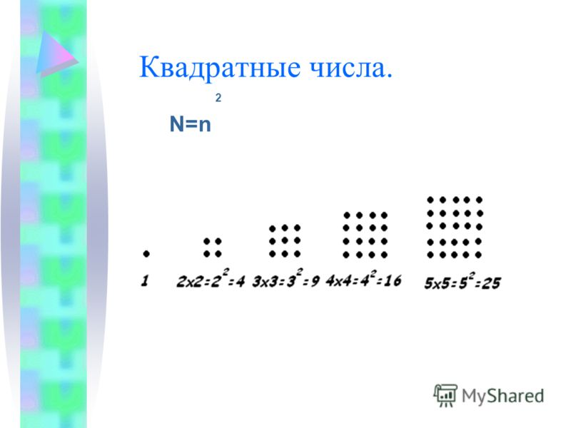 Квадратные числа. 2 N=n