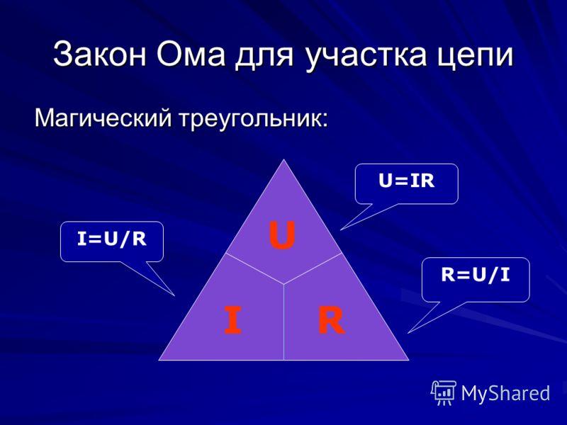 Закон Ома для участка цепи Магический треугольник: I U R I=U/R R=U/I U=IR