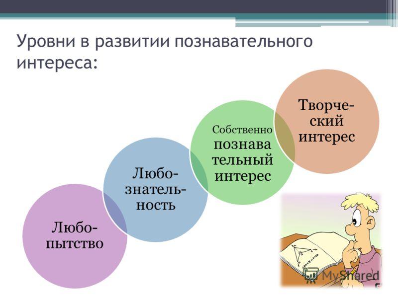 Функции игры: развлекательная (основная функция игры – развлечь, доставить удовольствие, воодушевить, пробудить интерес); коммуникативная (освоение диалектики общения); возможность самореализации в игре; игротерапевтическая (преодоление различных тру