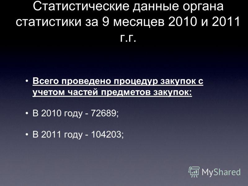 Статистические данные органа статистики за 9 месяцев 2010 и 2011 г.г. Всего проведено процедур закупок с учетом частей предметов закупок: В 2010 году - 72689; В 2011 году - 104203;