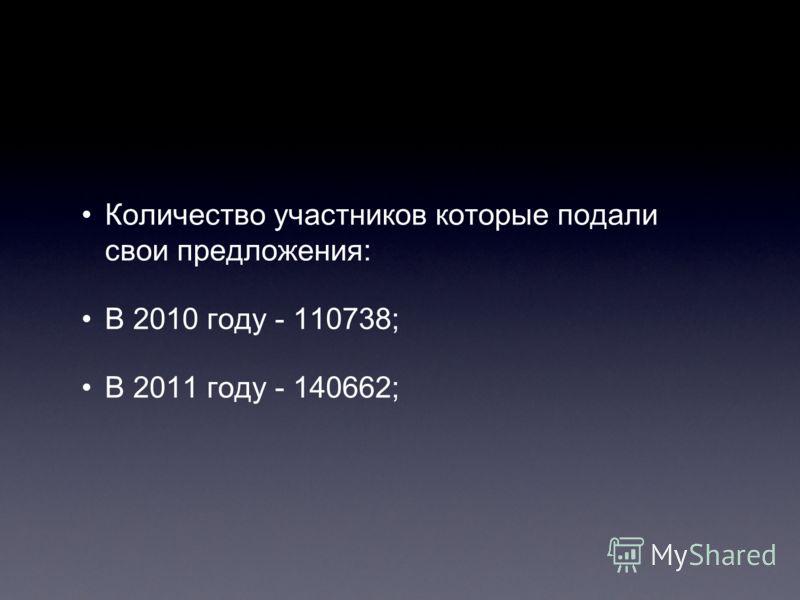 Количество участников которые подали свои предложения: В 2010 году - 110738; В 2011 году - 140662;