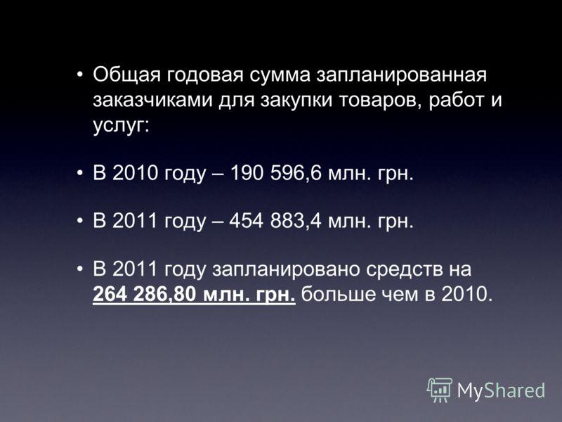 Общая годовая сумма запланированная заказчиками для закупки товаров, работ и услуг: В 2010 году – 190 596,6 млн. грн. В 2011 году – 454 883,4 млн. грн. В 2011 году запланировано средств на 264 286,80 млн. грн. больше чем в 2010.