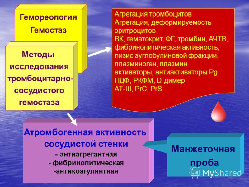 Гемореология Гемостаз Атромбогенная активность сосудистой стенки - антиагрегантная - фибринолитическая -антикоагулянтная Манжеточная проба Методы исследования тромбоцитарно- сосудистого гемостаза Агрегация тромбоцитов Агрегация, деформируемость эритр