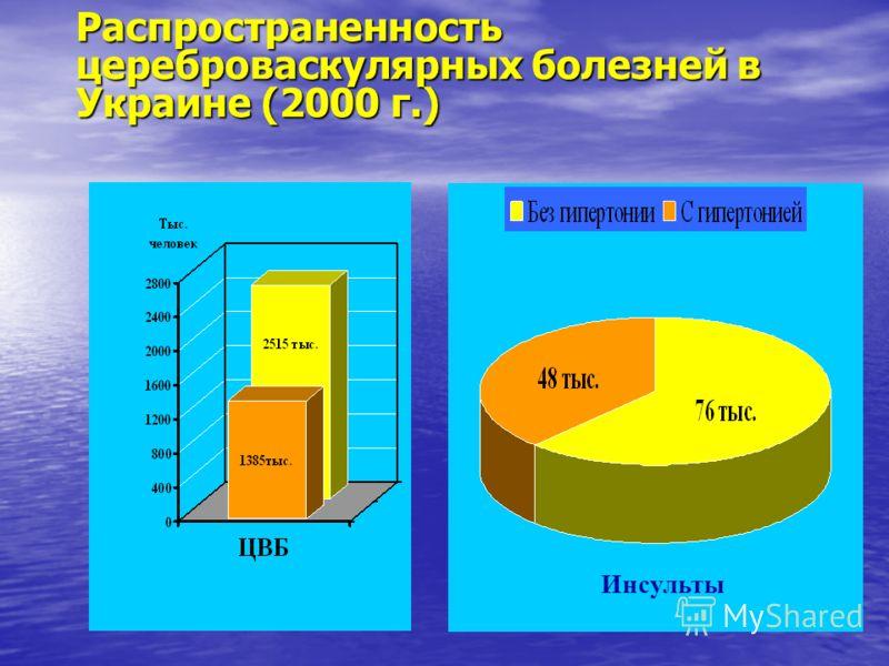Распространенность цереброваскулярных болезней в Украине (2000 г.) Инсульты