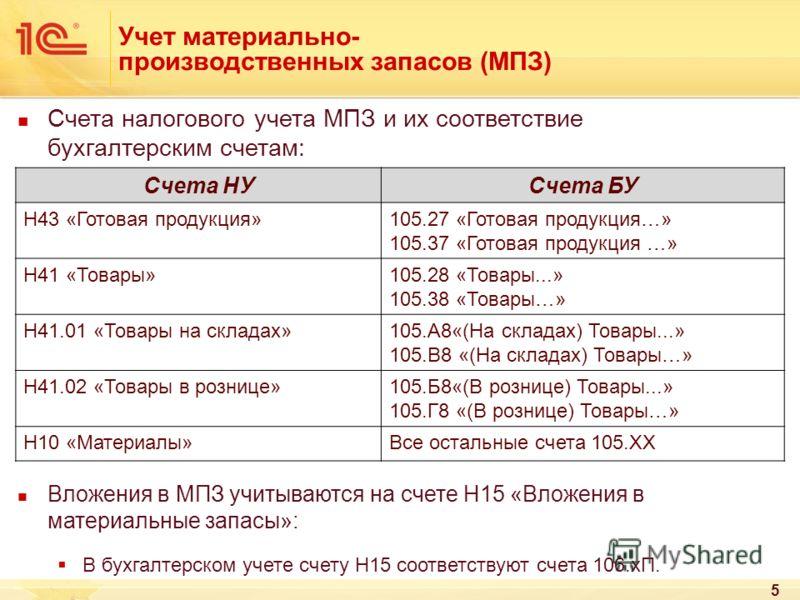 5 Счета налогового учета МПЗ и их соответствие бухгалтерским счетам: Вложения в МПЗ учитываются на счете Н15 «Вложения в материальные запасы»: В бухгалтерском учете счету Н15 соответствуют счета 106.хП. Учет материально- производственных запасов (МПЗ