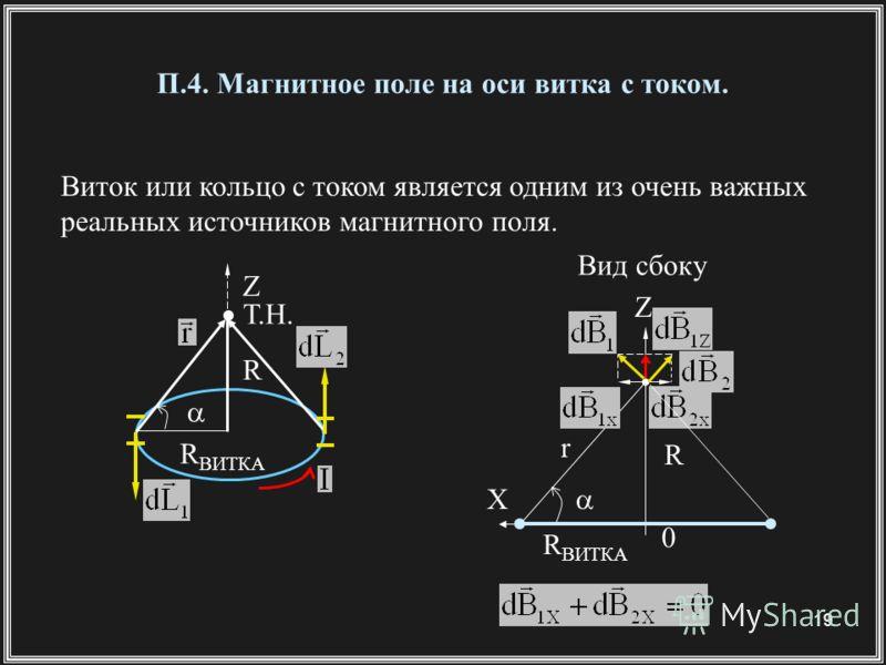 19 П.4. Магнитное поле на оси витка с током. Виток или кольцо с током является одним из очень важных реальных источников магнитного поля. R R ВИТКА Z r Z R X Т.Н. Вид сбоку 0