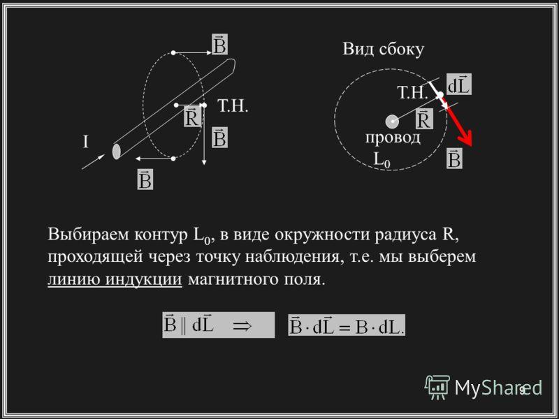 9 I Выбираем контур L 0, в виде окружности радиуса R, проходящей через точку наблюдения, т.е. мы выберем линию индукции магнитного поля. L0L0 Вид сбоку провод Т.Н.