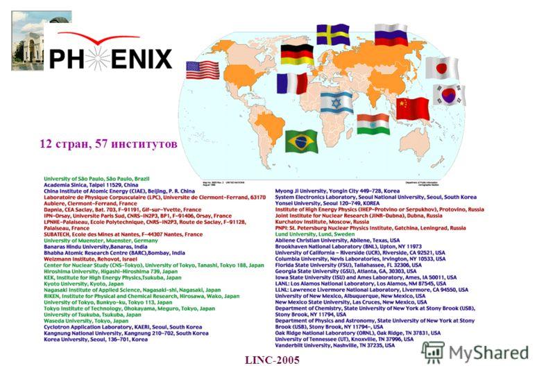 LINC-2005 12 стран, 57 институтов