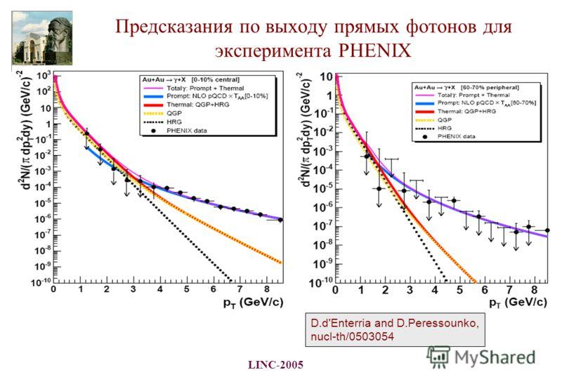 LINC-2005 Предсказания по выходу прямых фотонов для эксперимента PHENIX D.d'Enterria and D.Peressounko, nucl-th/0503054