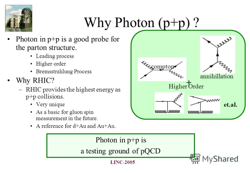 LINC-2005 Why Photon (p+p) ? Photon in p+p is a good probe for the parton structure. Leading process Higher order Bremsstrahlung Process Why RHIC? –RHIC provides the highest energy as p+p collisions. Very unique As a basic for gluon spin measurement