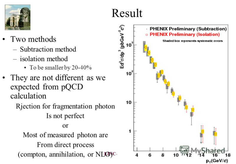 LINC-2005 Result Two methods –Subtraction method –isolation method To be smaller by 20-40% They are not different as we expected from pQCD calculation Rjection for fragmentation photon Is not perfect or Most of measured photon are From direct process