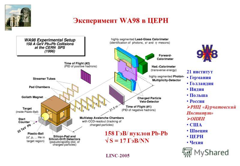 LINC-2005 Эксперимент WA98 в ЦЕРН 21 институт Германия Голландия Индия Польша Россия РНЦ «Курчатовский Институт» ОИЯИ США Швеция ЦЕРН Чехия 158 ГэВ/ нуклон Pb-Pb S = 17 ГэВ/NN