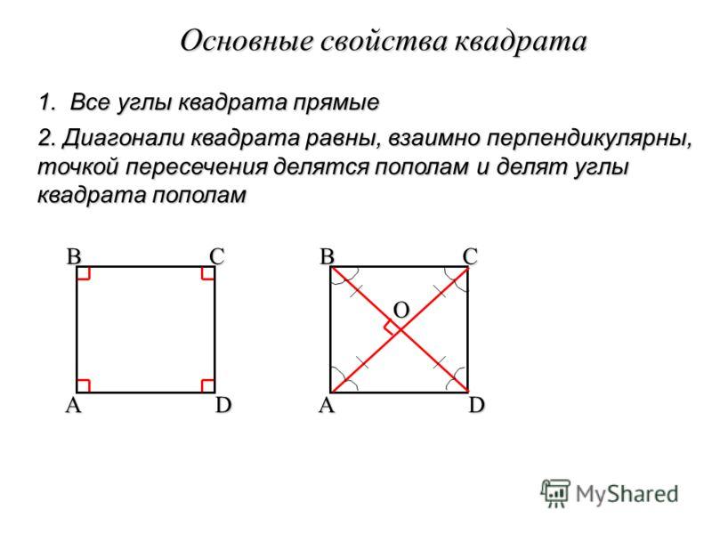 Основные свойства квадрата 1. Все углы квадрата прямые A BC D 2. Диагонали квадрата равны, взаимно перпендикулярны, точкой пересечения делятся пополам и делят углы квадрата пополам A BC D O