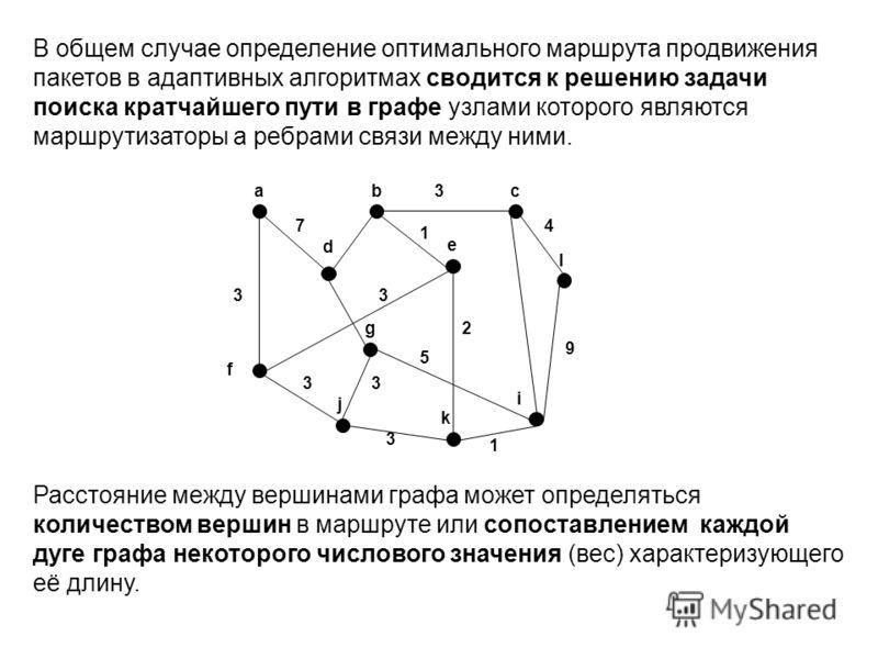 В общем случае определение оптимального маршрута продвижения пакетов в адаптивных алгоритмах сводится к решению задачи поиска кратчайшего пути в графе узлами которого являются маршрутизаторы а ребрами связи между ними. a f bc d e g i j k l Расстояние