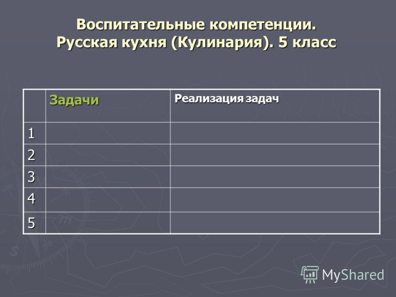 Воспитательные компетенции. Русская кухня (Кулинария). 5 класс Задачи Реализация задач 1 2 3 4 5