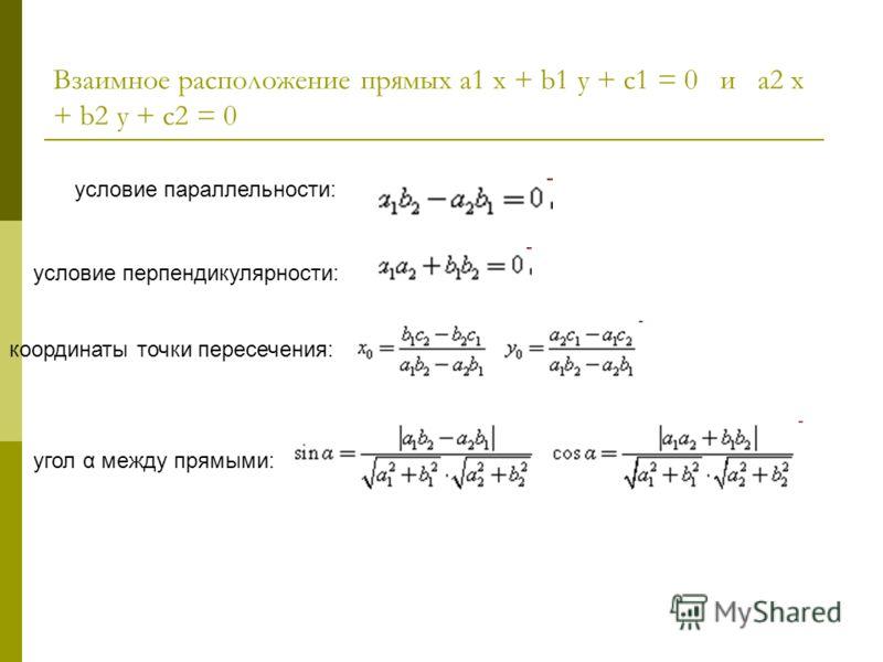 Взаимное расположение прямых а1 х + b1 у + c1 = 0 и а2 х + b2 у + с2 = 0 условие параллельности: условие перпендикулярности: координаты точки пересечения: угол α между прямыми: