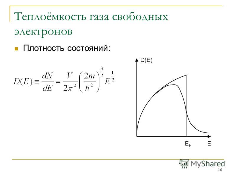16 Теплоёмкость газа свободных электронов Плотность состояний: D(E) EFEF E