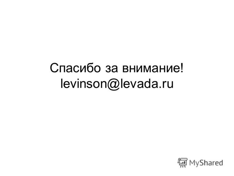 Спасибо за внимание! levinson@levada.ru