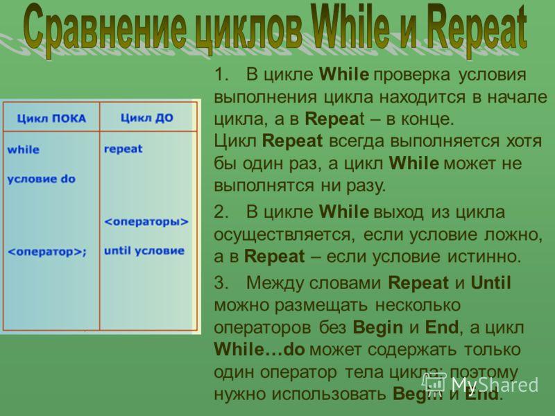 1. В цикле While проверка условия выполнения цикла находится в начале цикла, а в Repeat – в конце. Цикл Repeat всегда выполняется хотя бы один раз, а цикл While может не выполнятся ни разу. 2. В цикле While выход из цикла осуществляется, если условие