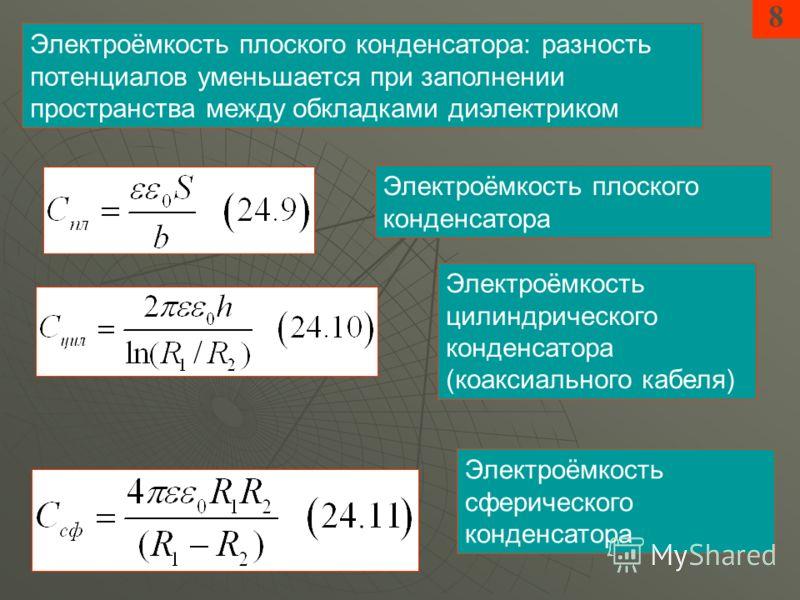 8 Электроёмкость плоского конденсатора: разность потенциалов уменьшается при заполнении пространства между обкладками диэлектриком Электроёмкость плоского конденсатора Электроёмкость цилиндрического конденсатора (коаксиального кабеля) Электроёмкость