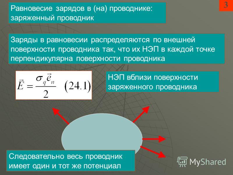3 Равновесие зарядов в (на) проводнике: заряженный проводник Заряды в равновесии распределяются по внешней поверхности проводника так, что их НЭП в каждой точке перпендикулярна поверхности проводника Следовательно весь проводник имеет один и тот же п