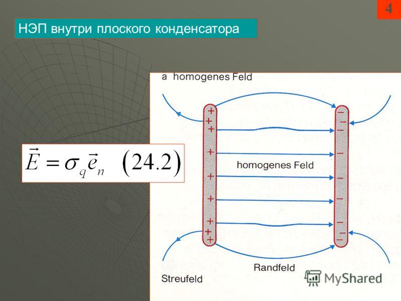 НЭП внутри плоского конденсатора 4