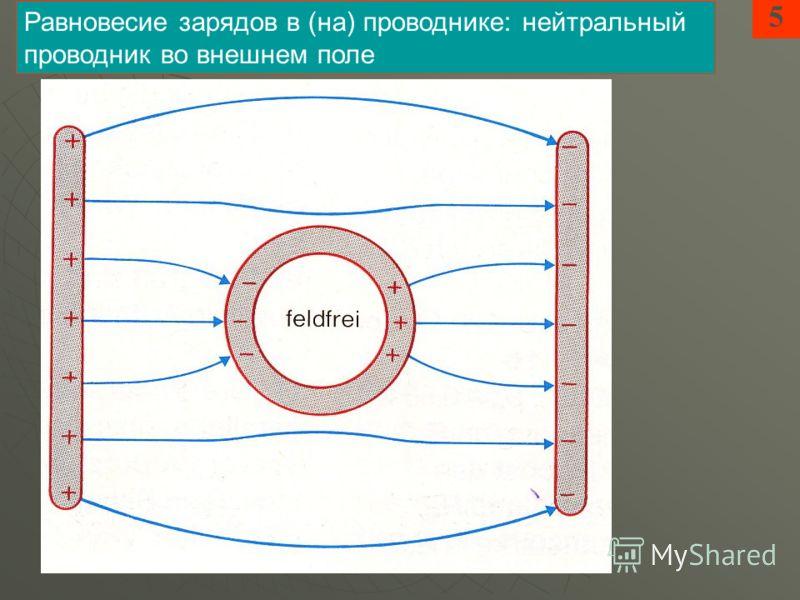 5 Равновесие зарядов в (на) проводнике: нейтральный проводник во внешнем поле