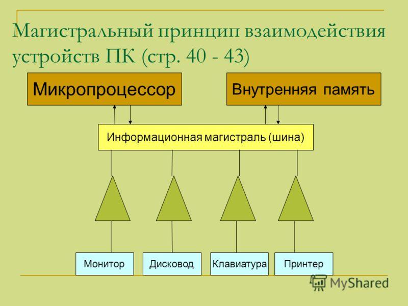 Магистральный принцип взаимодействия устройств ПК (стр. 40 - 43) Микропроцессор Внутренняя память Информационная магистраль (шина) Монитор ДисководКлавиатура Принтер