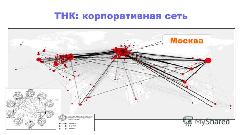 ТНК: корпоративная сеть Москва