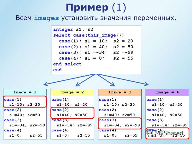 Пример (1) Всем images установить значения переменных. case(1) s1=10; s2=20 case(2) s1=40; s2=50 case(3) s1=-34; s2=-99 case(4) s1=0; s2=55 Image = 1 case(1) s1=10; s2=20 case(2) s1=40; s2=50 case(3) s1=-34; s2=-99 case(4) s1=0; s2=55 Image = 2 case(