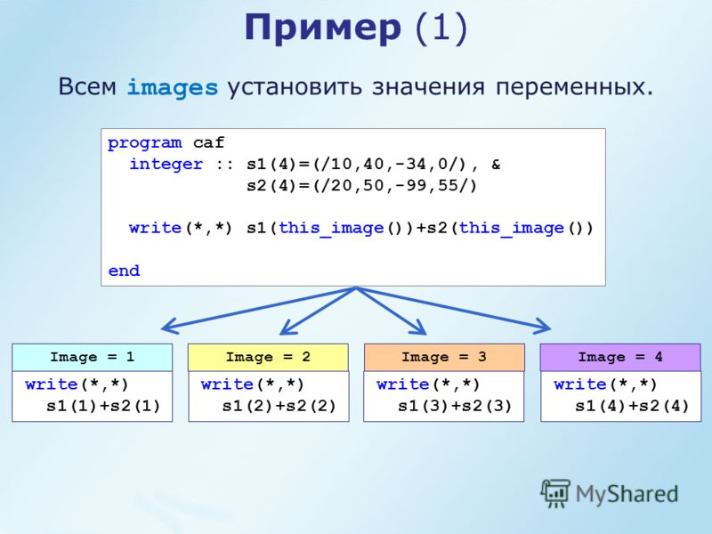 Пример (1) Всем images установить значения переменных. write(*,*) s1(1)+s2(1) Image = 1 program caf integer :: s1(4)=(/10,40,-34,0/), & s2(4)=(/20,50,-99,55/) write(*,*) s1(this_image())+s2(this_image()) end Image = 2 write(*,*) s1(2)+s2(2) Image = 3