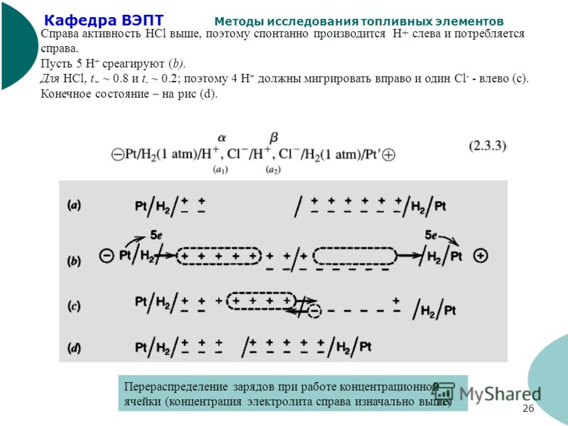 Кафедра ВЭПТ Методы исследования топливных элементов 26 Перераспределение зарядов при работе концентрационной ячейки (концентрация электролита справа изначально выше) Справа активность HCl выше, поэтому спонтанно производится H+ слева и потребляется