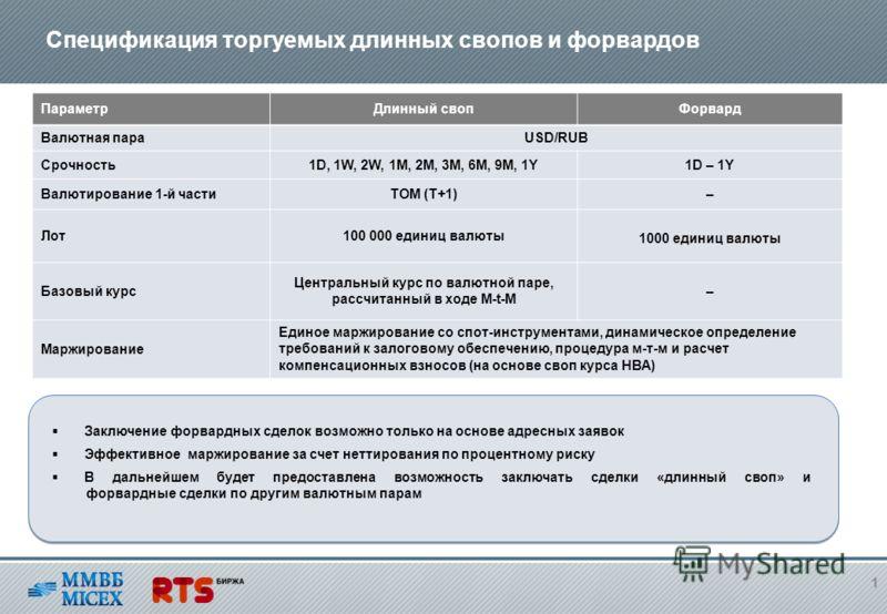 Октябрь 2012 Длинные свопы на Московской Бирже