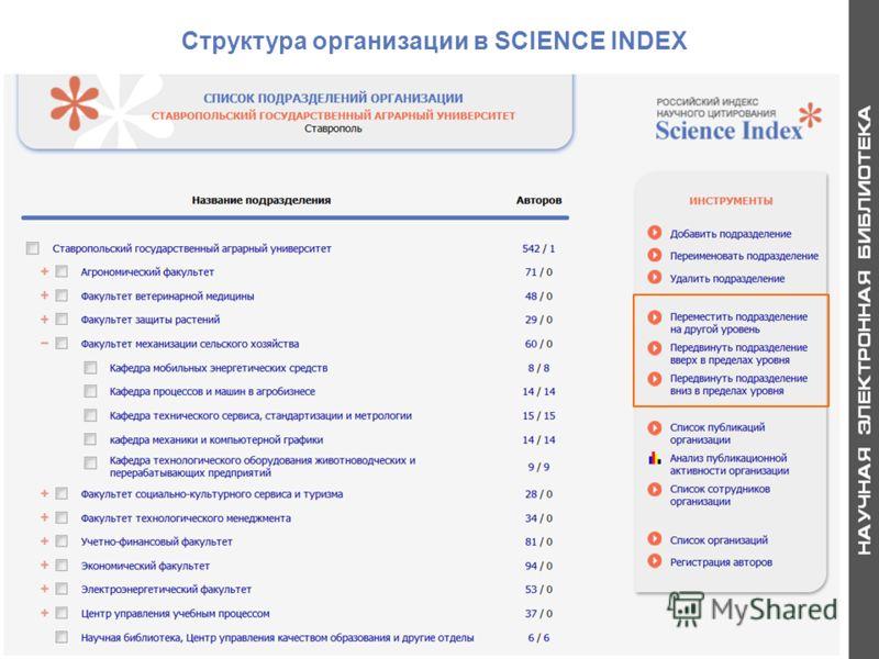 Структура организации в SCIENCE INDEX