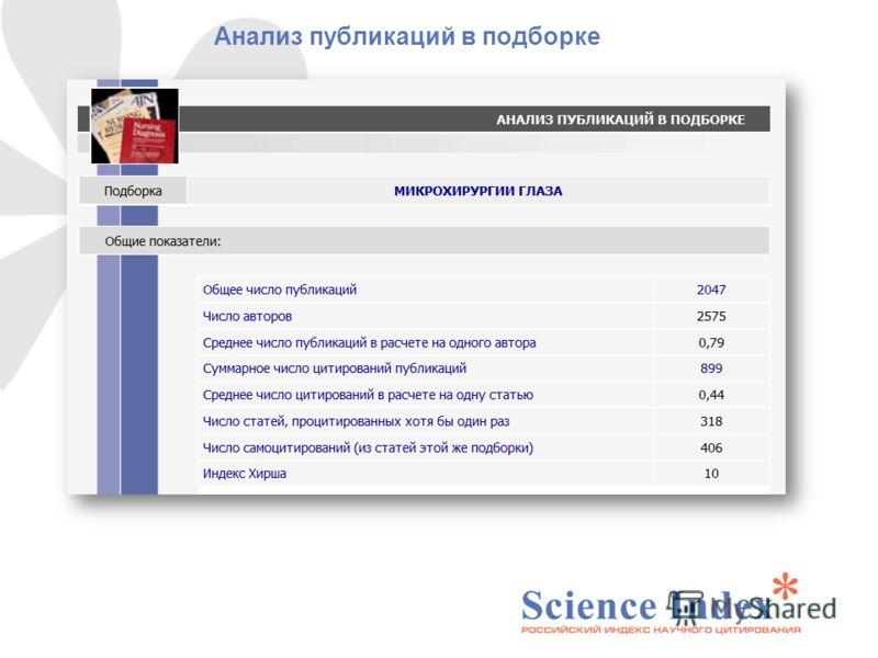 Анализ публикаций в подборке
