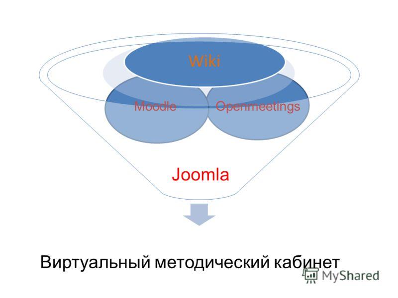 Wiki MoodleOpenmeetings Joomla Виртуальный методический кабинет