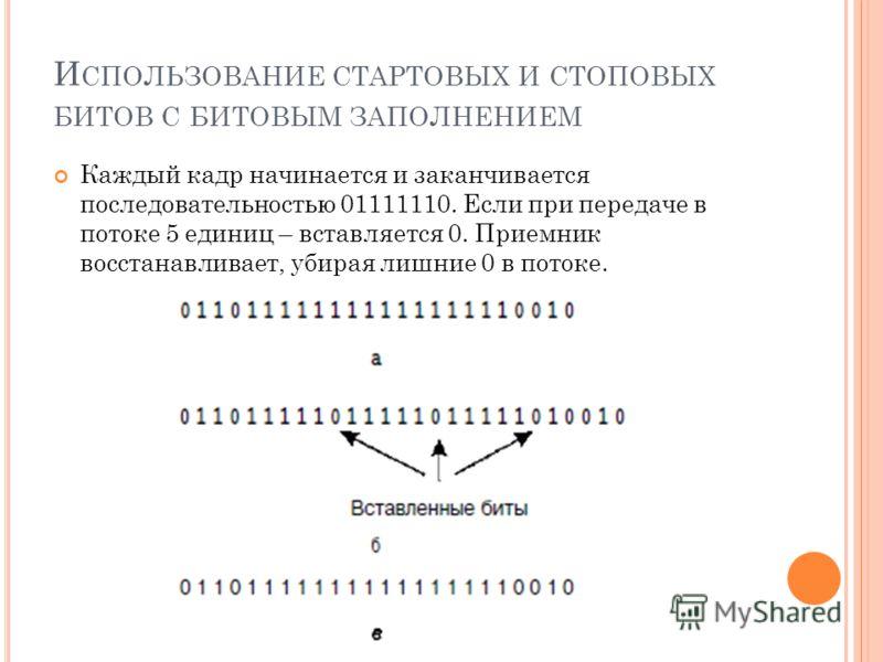 И СПОЛЬЗОВАНИЕ СТАРТОВЫХ И СТОПОВЫХ БИТОВ С БИТОВЫМ ЗАПОЛНЕНИЕМ Каждый кадр начинается и заканчивается последовательностью 01111110. Если при передаче в потоке 5 единиц – вставляется 0. Приемник восстанавливает, убирая лишние 0 в потоке.