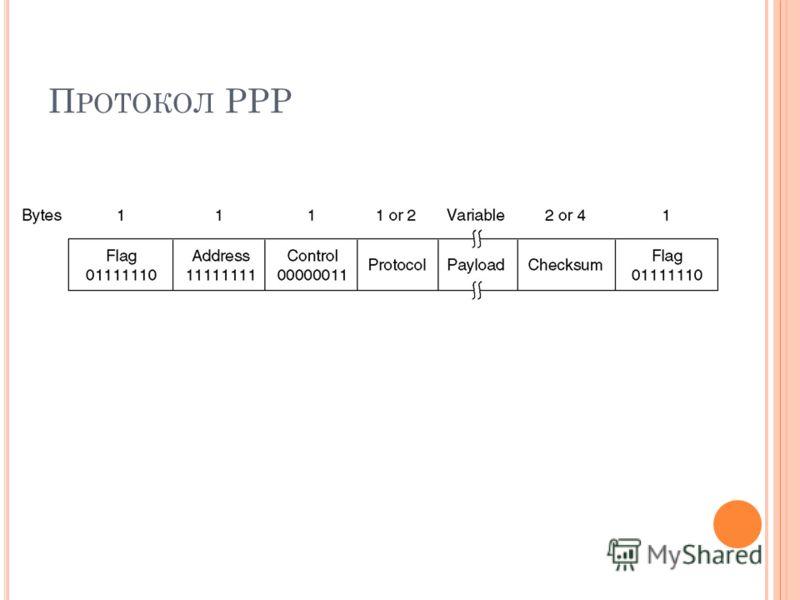 П РОТОКОЛ PPP
