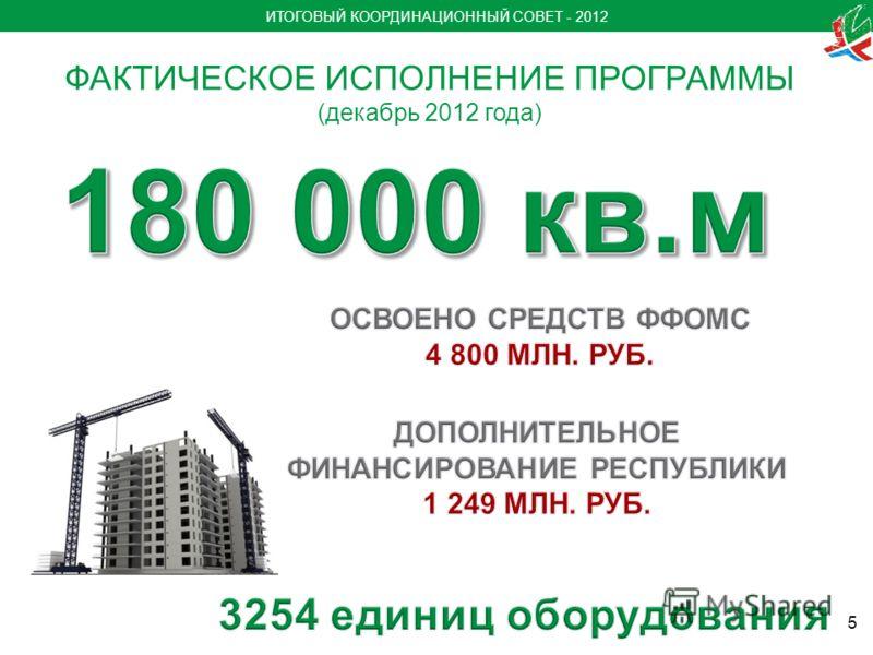 ИТОГОВЫЙ КООРДИНАЦИОННЫЙ СОВЕТ - 2012 ФАКТИЧЕСКОЕ ИСПОЛНЕНИЕ ПРОГРАММЫ (декабрь 2012 года) 5