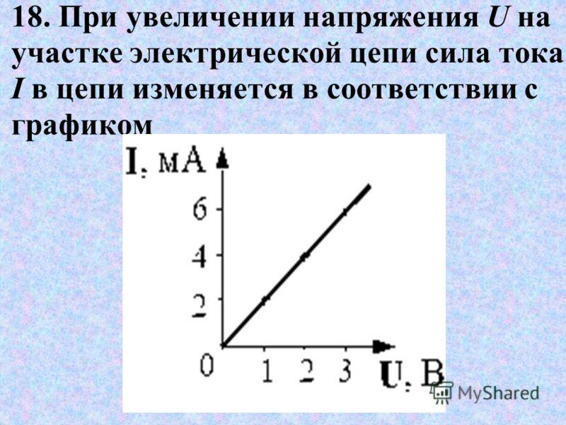 18. При увеличении напряжения U на участке электрической цепи сила тока I в цепи изменяется в соответствии с графиком
