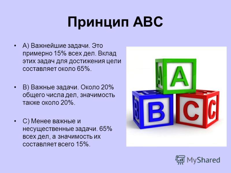 Принцип ABC А) Важнейшие задачи. Это примерно 15% всех дел. Вклад этих задач для достижения цели составляет около 65%. B) Важные задачи. Около 20% общего числа дел, значимость также около 20%. С) Менее важные и несущественные задачи. 65% всех дел, а