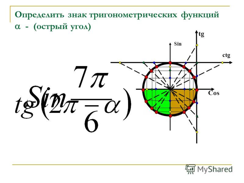 Определить знак тригонометрических функций - (oстрый угол) Cos Sin tg ctg