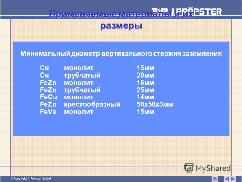 Применяемые материалы и их размеры Минимальный диаметр вертикального стержня заземления Cu монолит15мм Cuтрубчатый20мм FeZn монолит16мм FeZn трубчатый25мм FeCu монолит14мм FeZn крестообразный50x50x3мм FeVaмонолит15мм