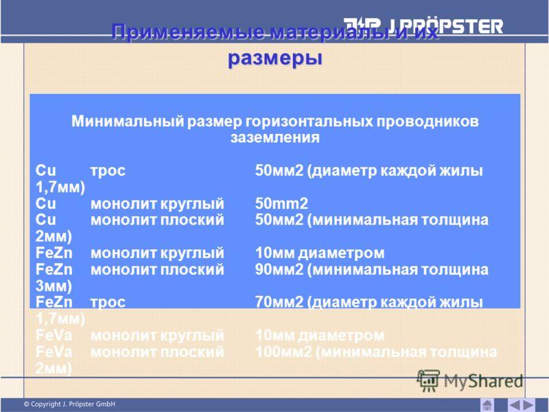 Применяемые материалы и их размеры Минимальный размер горизонтальных проводников заземления Cu трос50мм2 (диаметр каждой жилы 1,7мм) Cuмонолит круглый50mm2 Cuмонолит плоский50мм2 (минимальная толщина 2мм) FeZn монолит круглый10мм диаметром FeZn монол