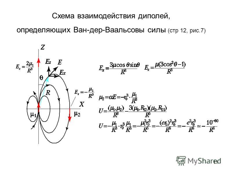 11 Схема взаимодействия диполей, определяющих Ван-дер-Ваальсовы силы (стр 12, рис.7)