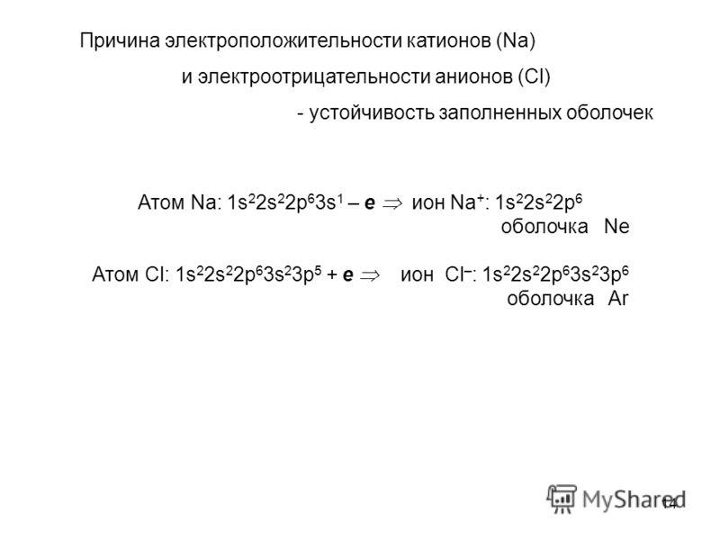 14 Атом Na: 1s 2 2s 2 2p 6 3s 1 – e ион Na + : 1s 2 2s 2 2p 6 оболочка Ne Атом Cl: 1s 2 2s 2 2p 6 3s 2 3p 5 + e ион Cl – : 1s 2 2s 2 2p 6 3s 2 3p 6 оболочка Ar Причина электроположительности катионов (Na) и электроотрицательности анионов (Cl) - устой