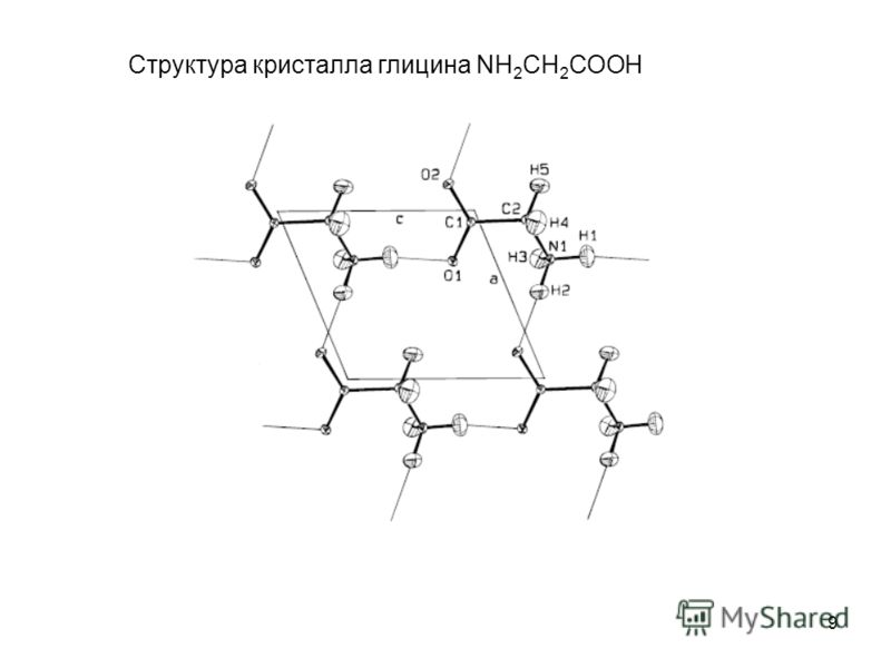 9 Структура кристалла глицина NH 2 CH 2 COOH