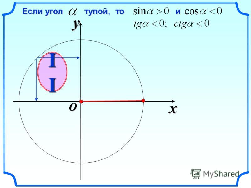 x y O Если угол тупой, то и Если угол тупой, то и IIIIIIII