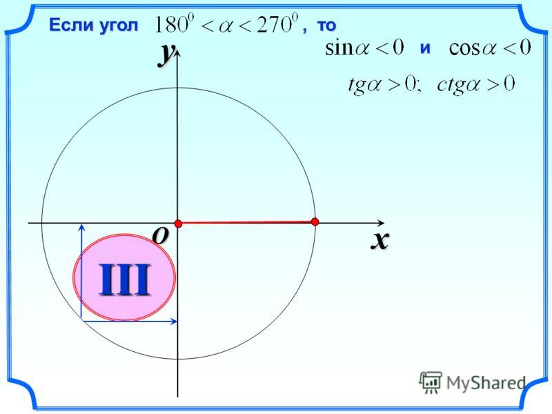 x y O III Если угол, то Если угол, то и