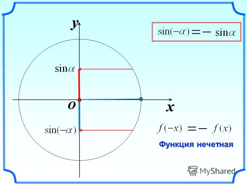 x y O Функция нечетная
